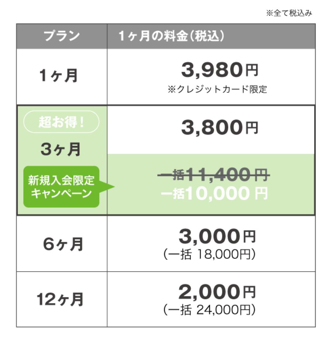 ラブサーチ料金プラン表